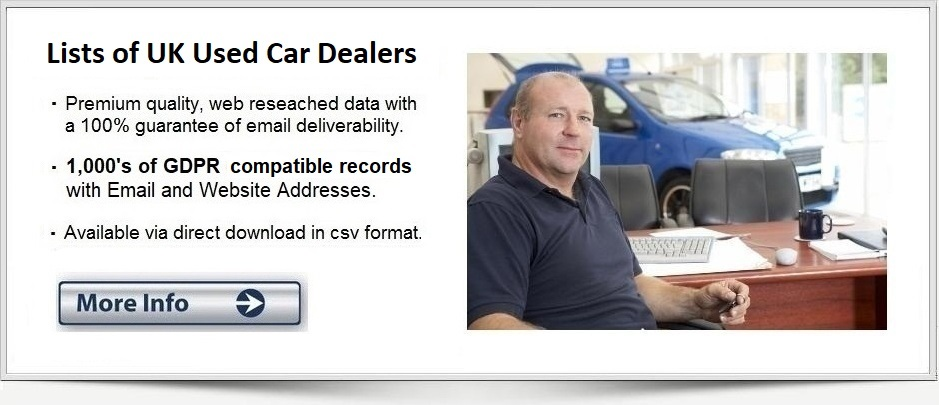 Email List of Used Car Dealers with Mailing Addresses